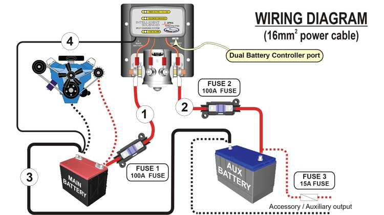 Things To Consider When Looking At A Dual Battery System