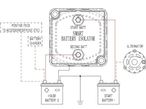 what are the parts of a dual-battery system?